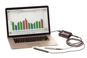 AcuGraph ® of Miridia Technology, Inc.